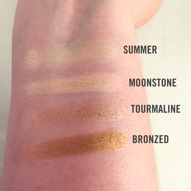 anastasia beverly hills sun dipped glow kit swatches